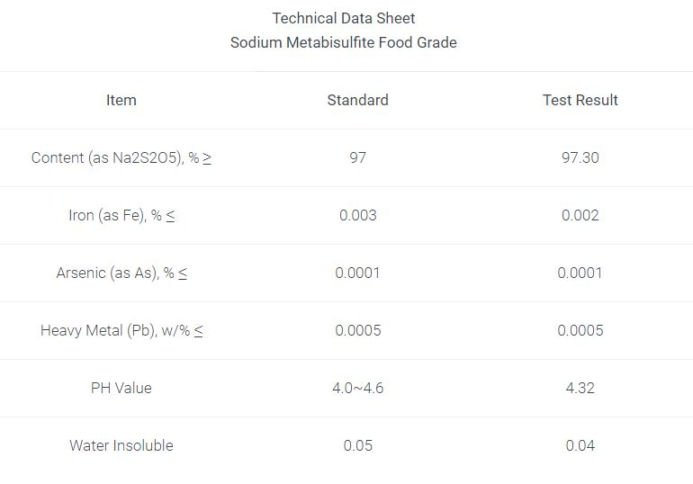 Sodium Metabisulfite Food Grade Technical Data Sheet